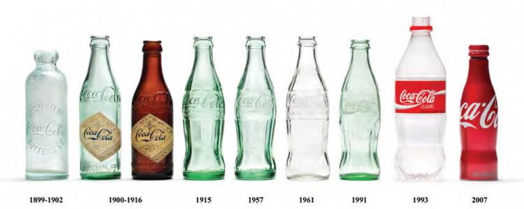 historia marki coca-cola